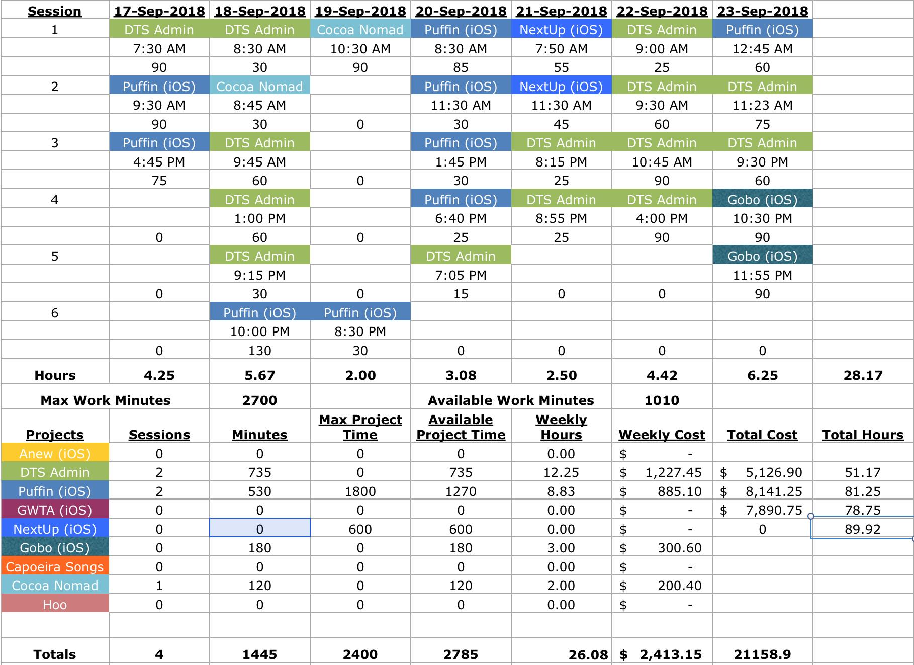 Work Session Spreadsheet
