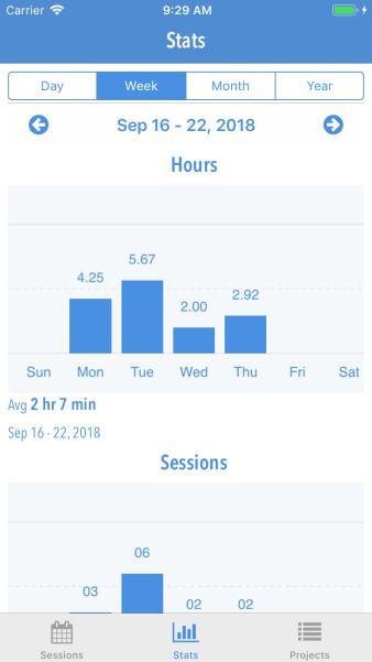 Simulator Screen Shot - iPhone 6s - 2018-09-24 at 09.29.04